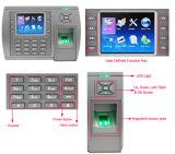 Workcode (USCANII)の生物測定のアクセス制御システム