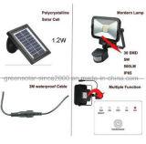 Luz ligera solar de la seguridad de la luz del sensor de movimiento de 2017 PIR
