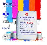Rutile de haute qualité Nano-TiO2 de constructeur apuré