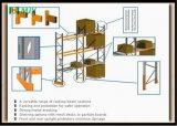 Шкаф Mjy-Zpr01 паллета сверхмощного хранения высокий