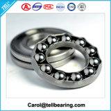CD70 rolamento, rolamento de rolo do atarraxamento, rolamento de pressão com peças sobresselentes