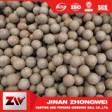 Bola de pulido inferior del arrabio del precio bajo de la tarifa de la rotura hecha en China