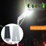 indicatore luminoso solare di 20W LED per uso della strada e della via
