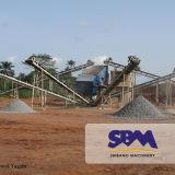 Sbm alta capacidad Fácil Mantener Ramyond Molino / Grinder Piedra / Molino Grinder
