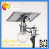 Lumière campante de frontière de sécurité 12W DEL de contrôleur de jardin solaire intrinsèque du gestionnaire