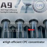 Circuitos de agua calientes solares (modelo de A9H)