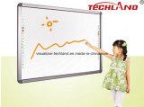 Whiteboard interattivo ottico astuto con lo schermo di tocco