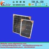 12Vシステムのための18V 35W-40Wのモノラル太陽モジュール(2017年)