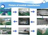 Modulo solare del comitato solare di PV mono e poli