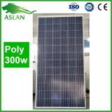 300W Poly Solar Panel para o sistema de grade