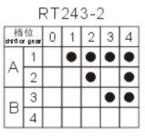 5 de Roterende Schakelaar van de positie met 16A 250V (rt243-2)