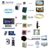 Smart Home System에 있는 WiFi Wireless Samrt Home Device