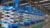 工場Buttomはよいパッキングとの上昇の価格を切る