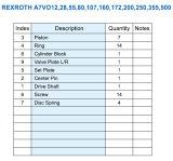 Abwechslungs-zerteilt hydraulische Kolbenpumpe Rexroth A7vo250