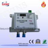 CATV FTTH mini optischer Knotenpunkt-Empfänger mit LED-Bildschirmanzeige