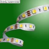 Nueva temperatura de color que amortigua la tira del LED