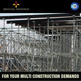 [رينغلوك] سقالة عناصر طوق حقيرة لأنّ بناء