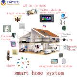 Le meilleur système domestique intelligent de vente de Zigbee de bonne qualité avec la commande automatique à la maison