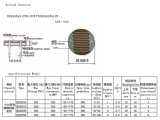 resistor dependiente de la luz del sensor/LDR Sensor/CDS/del fotorresistor de 20m m
