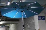 Ombrello laminato lampada