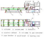 Máquina de Belling de la pipa de 630 PVC/máquina de Socketing (SGK)