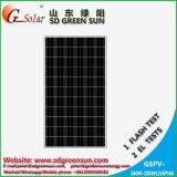 Postitiveの許容(2017年)の33V 260W-285Wの多太陽電池パネル