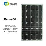 Fabrik-freies Beispielsolarbaugruppen-monokristalliner Sonnenkollektor