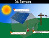 Système énergétique à la maison de panneau solaire complet d'utilisation