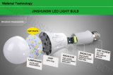Indicatore luminoso di PBT+Al 5W 7W 9W 12W 15W 18W 20W 85-265V LED con la base E27/B22