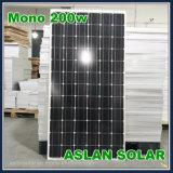 Mono qualità tedesca solare del modulo di PV di alta efficienza (220W-250W)