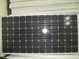 Prezzo domestico del comitato solare di PV di 320 watt