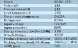 12V/24V de Diepvriezer van de Ijskast van de ZonneMacht van de compressor 258L