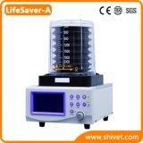 Het veterinaire Ventilator van de Anesthesie (lifeSaver-A)