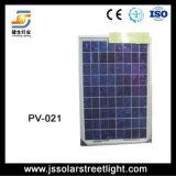 Poli comitato solare di alta efficienza 120W