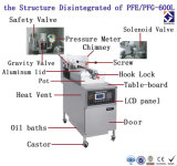 Pfg-600L de commerciële Vrije Bevindende Chinese Fabrikant van Ce ISO van de Frituurpan van de Kip van het Gas