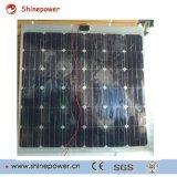 2017高性能150Wの半適用範囲が広い太陽電池パネル