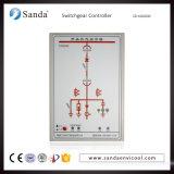 Dispositif de contrôle de mécanisme de standard