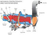 容量50-300tpdの新しく完全な生産ラインギプスの回転乾燥器、ドラム乾燥機