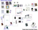 Система APP дистанционная Zigbee домашняя Automaion