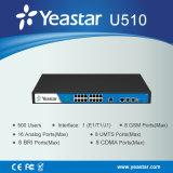 Sistema do SIP/Iax Protocal VoIP PBX da sustentação dos portos de Mutiple-