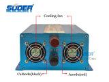Inverseur pur de pouvoir de l'inverseur 12V 220V d'énergie solaire de l'inverseur 1500W de pouvoir d'onde sinusoïdale de Suoer avec CE&RoHS (FPC-1500A)