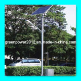 Solar Street Light Gel Rechargeable Battery Mono Poly Solar Module LED Lamp