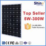 Painel Solar de 200 W Sistema de Armazenamento de Energia Solar, Painel PV para Solar Solar 10kw