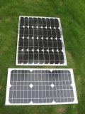 panneau solaire 20W mono pour le système de d'éclairage solaire à la maison