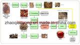 Fertigung-Palmöl-Produktions-aufbereitendes Gerät