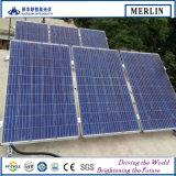 Panneau solaire mono et poly de panneau solaire