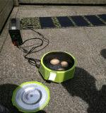 de Efficiënte ZonneZak van de Lader 40With18V Hight voor de Telefoon en Cook van de Lader