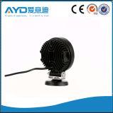 24W lampada di controllo del CREE LED