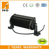 LED Driving Light Hg-8622 LED Light van Road 10inch LED Light Bar voor SUV