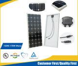 製造PV Module18V 140 - 170W Mono&Polyの太陽電池パネル